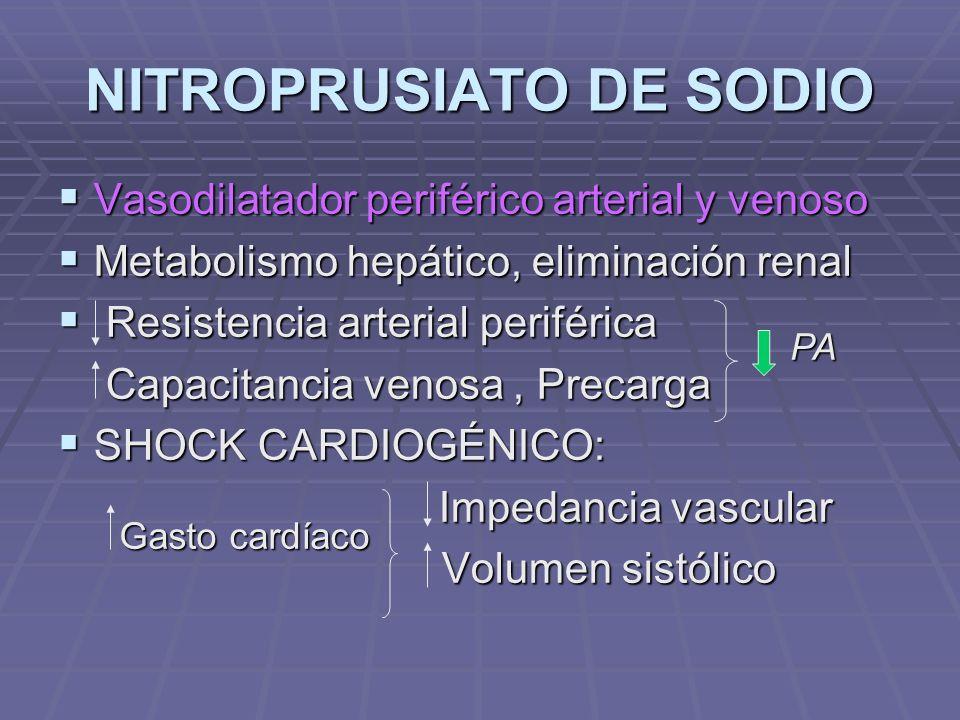 NITROPRUSIATO DE SODIO Vasodilatador periférico arterial y venoso Vasodilatador periférico arterial y venoso Metabolismo hepático, eliminación renal Metabolismo hepático, eliminación renal Resistencia arterial periférica Resistencia arterial periférica Capacitancia venosa, Precarga Capacitancia venosa, Precarga SHOCK CARDIOGÉNICO: SHOCK CARDIOGÉNICO: Impedancia vascular Impedancia vascular Volumen sistólico PA Gasto cardíaco