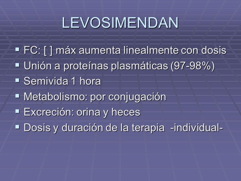LEVOSIMENDAN FC: [ ] máx aumenta linealmente con dosis FC: [ ] máx aumenta linealmente con dosis Unión a proteínas plasmáticas (97-98%) Unión a proteínas plasmáticas (97-98%) Semivida 1 hora Semivida 1 hora Metabolismo: por conjugación Metabolismo: por conjugación Excreción: orina y heces Excreción: orina y heces Dosis y duración de la terapia -individual- Dosis y duración de la terapia -individual-