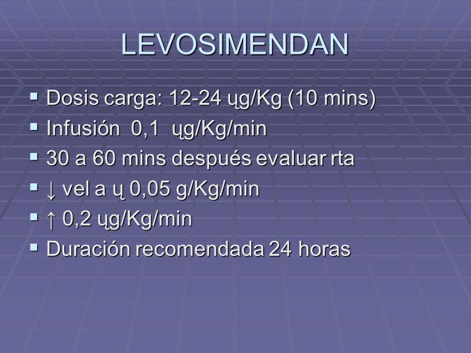 LEVOSIMENDAN Dosis carga: 12-24 ųg/Kg (10 mins) Dosis carga: 12-24 ųg/Kg (10 mins) Infusión 0,1 ųg/Kg/min Infusión 0,1 ųg/Kg/min 30 a 60 mins después evaluar rta 30 a 60 mins después evaluar rta vel a ų 0,05 g/Kg/min vel a ų 0,05 g/Kg/min 0,2 ųg/Kg/min 0,2 ųg/Kg/min Duración recomendada 24 horas Duración recomendada 24 horas