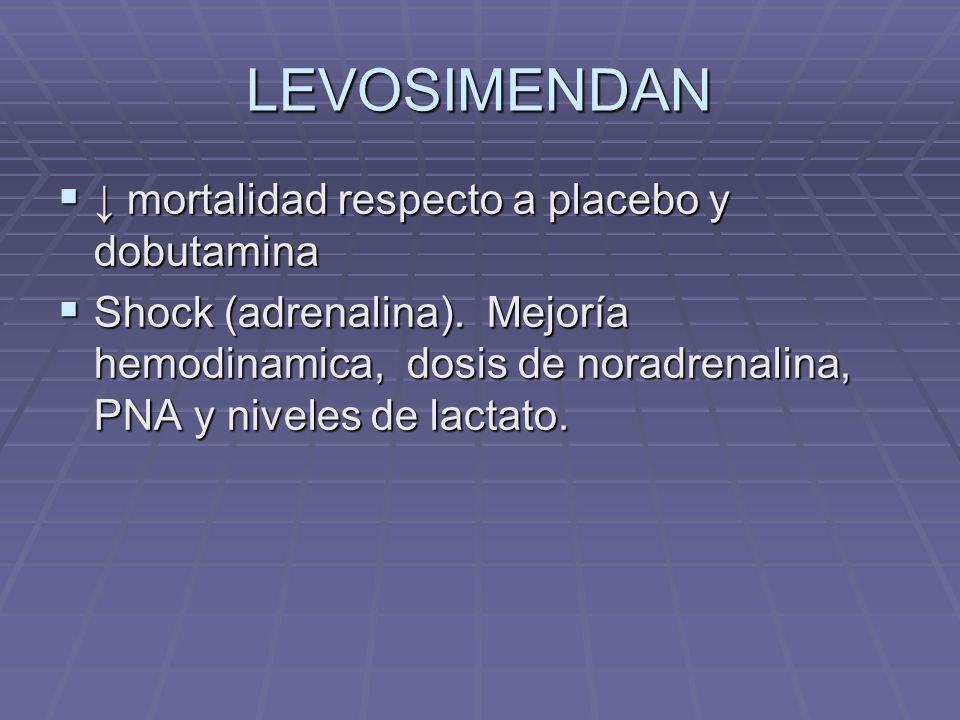 LEVOSIMENDAN mortalidad respecto a placebo y dobutamina mortalidad respecto a placebo y dobutamina Shock (adrenalina). Mejoría hemodinamica, dosis de