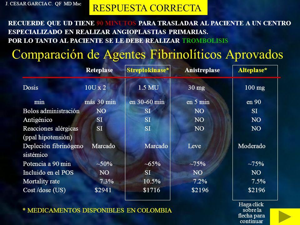 Comparación de Agentes Fibrinolíticos Aprovados Reteplase Streptokinase* Anistreplase Alteplase* Dosis 10U x 2 1.5 MU 30 mg 100 mg min más 30 min en 3