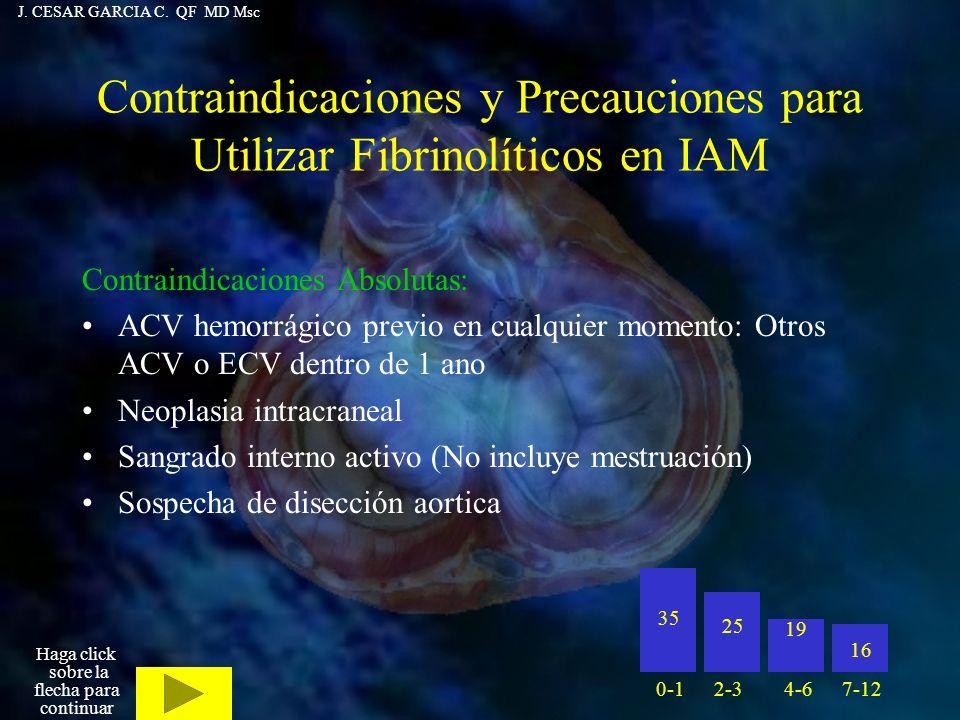 Contraindicaciones y Precauciones para Utilizar Fibrinolíticos en IAM Contraindicaciones Absolutas: ACV hemorrágico previo en cualquier momento: Otros