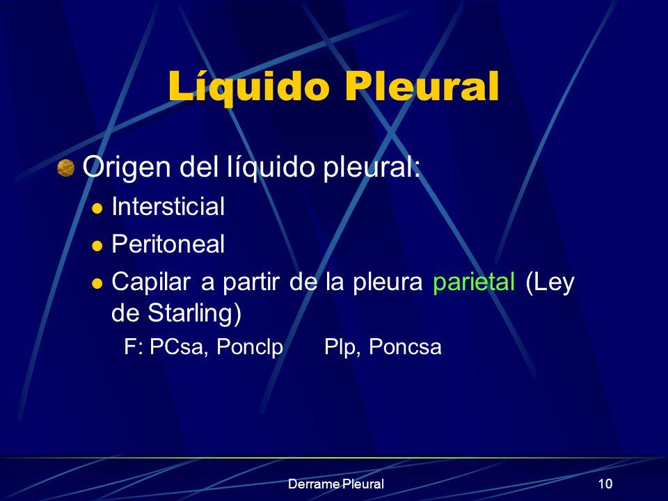 Derrame Pleural10 Líquido Pleural Origen del líquido pleural: Intersticial Peritoneal Capilar a partir de la pleura parietal (Ley de Starling) F: PCsa