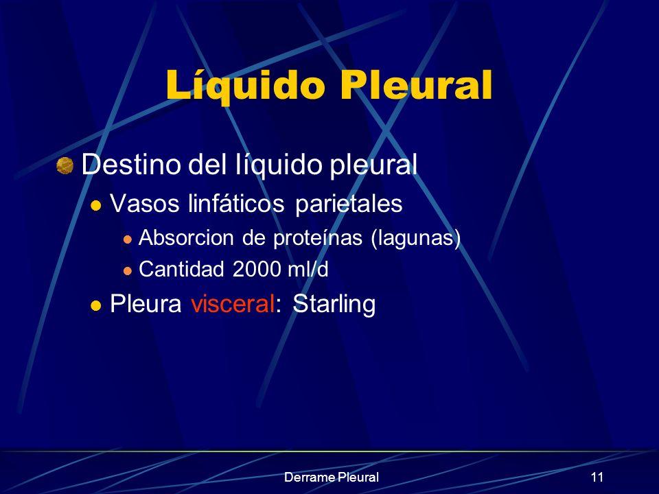Derrame Pleural11 Líquido Pleural Destino del líquido pleural Vasos linfáticos parietales Absorcion de proteínas (lagunas) Cantidad 2000 ml/d Pleura v
