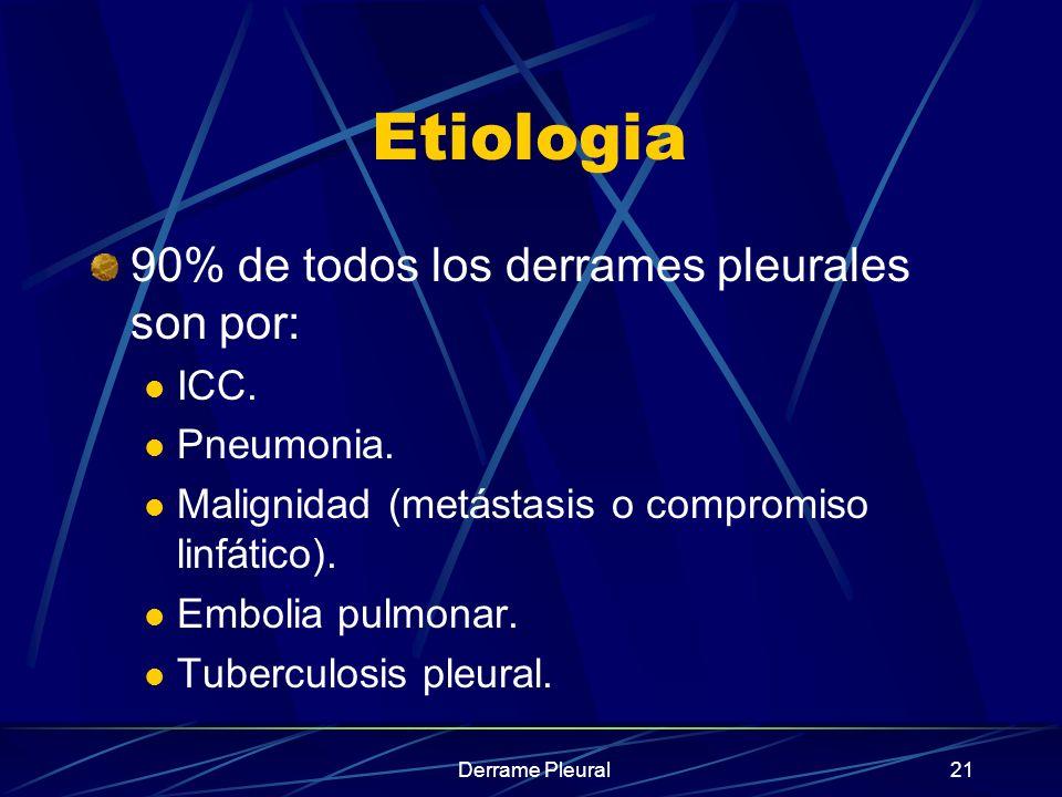 Derrame Pleural21 Etiologia 90% de todos los derrames pleurales son por: ICC. Pneumonia. Malignidad (metástasis o compromiso linfático). Embolia pulmo