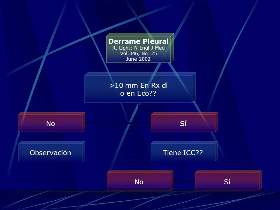 Derrame Pleural R. Light: N Engl J Med Vol.346, No. 25 June 2002 >10 mm En Rx dl o en Eco?? No Observación Sí Tiene ICC?? NoSí