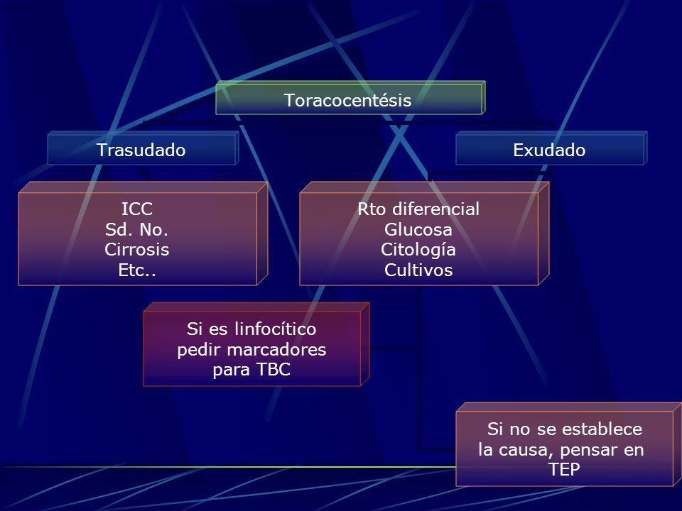 Trasudado ICC Sd. No. Cirrosis Etc.. Exudado Rto diferencial Glucosa Citología Cultivos Si no se establece la causa, pensar en TEP Si es linfocítico p