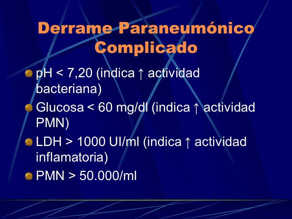 Derrame Paraneumónico Complicado pH < 7,20 (indica actividad bacteriana) Glucosa < 60 mg/dl (indica actividad PMN) LDH > 1000 UI/ml (indica actividad