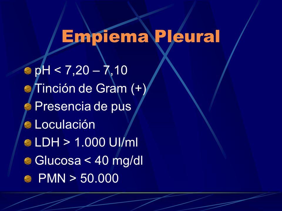 Empiema Pleural pH < 7,20 – 7,10 Tinción de Gram (+) Presencia de pus Loculación LDH > 1.000 UI/ml Glucosa < 40 mg/dl PMN > 50.000