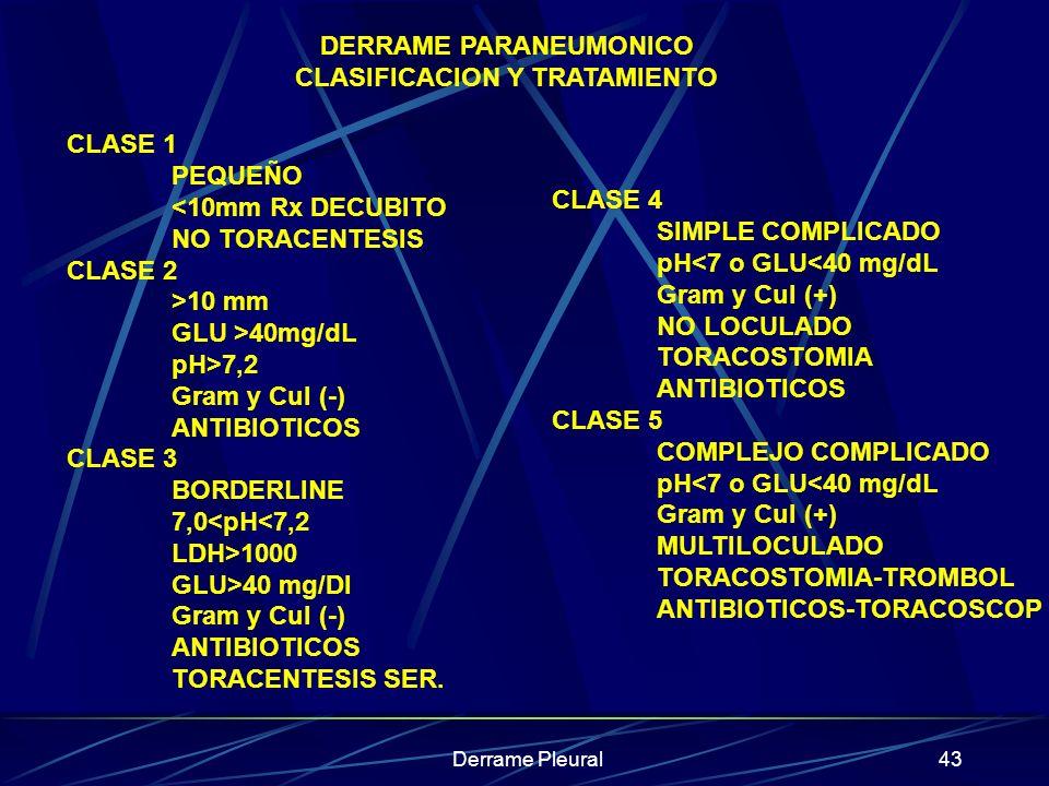 Derrame Pleural43 DERRAME PARANEUMONICO CLASIFICACION Y TRATAMIENTO CLASE 1 PEQUEÑO <10mm Rx DECUBITO NO TORACENTESIS CLASE 2 >10 mm GLU >40mg/dL pH>7