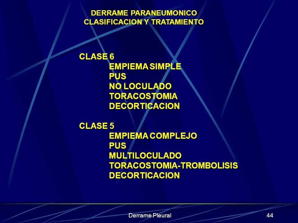 Derrame Pleural44 DERRAME PARANEUMONICO CLASIFICACION Y TRATAMIENTO CLASE 6 EMPIEMA SIMPLE PUS NO LOCULADO TORACOSTOMIA DECORTICACION CLASE 5 EMPIEMA