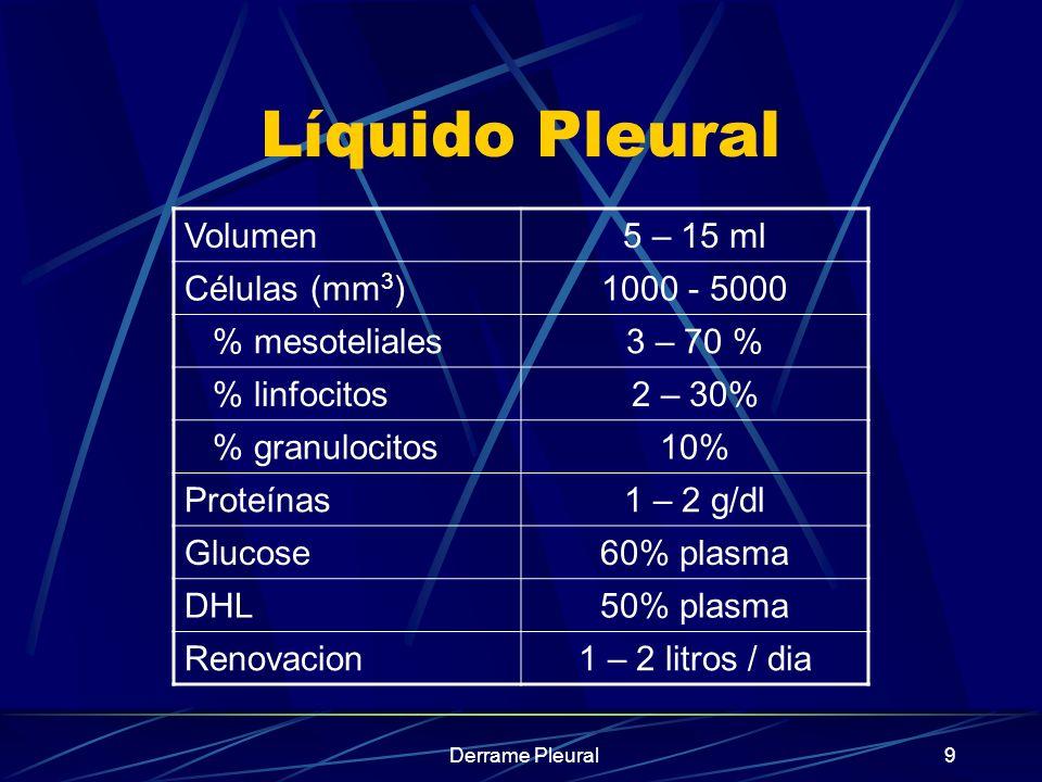 Derrame Pleural9 Líquido Pleural Volumen5 – 15 ml Células (mm 3 )1000 - 5000 % mesoteliales3 – 70 % % linfocitos2 – 30% % granulocitos10% Proteínas1 –