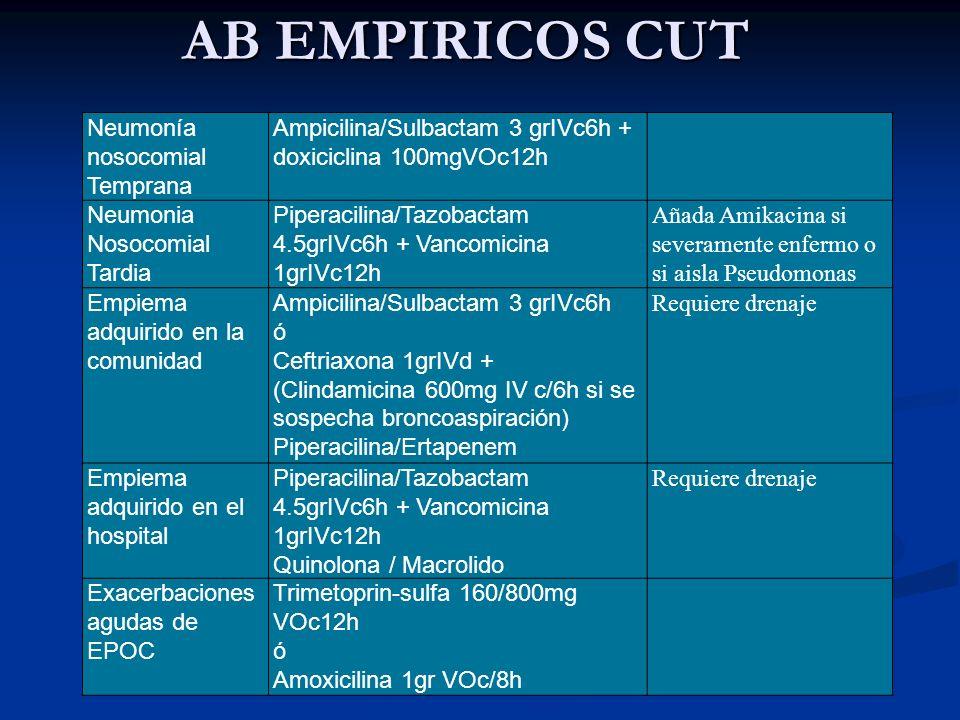 AB EMPIRICOS CUT Neumonía nosocomial Temprana Ampicilina/Sulbactam 3 grIVc6h + doxiciclina 100mgVOc12h Neumonia Nosocomial Tardia Piperacilina/Tazobac