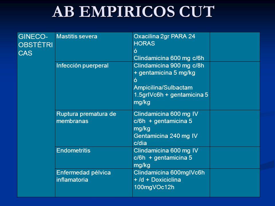 AB EMPIRICOS CUT GINECO- OBSTÉTRI CAS Mastitis severaOxacilina 2gr PARA 24 HORAS ó Clindamicina 600 mg c/6h Infección puerperalClindamicina 900 mg c/8
