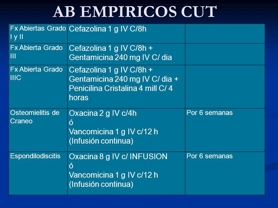 AB EMPIRICOS CUT Fx Abiertas Grado I y II Cefazolina 1 g IV C/8h Fx Abierta Grado III Cefazolina 1 g IV C/8h + Gentamicina 240 mg IV C/ dia Fx Abierta