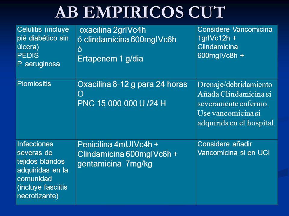 AB EMPIRICOS CUT Celulitis (incluye pié diabético sin úlcera) PEDIS P. aeruginosa oxacilina 2grIVc4h ó clindamicina 600mgIVc6h ó Ertapenem 1 g/dia Con