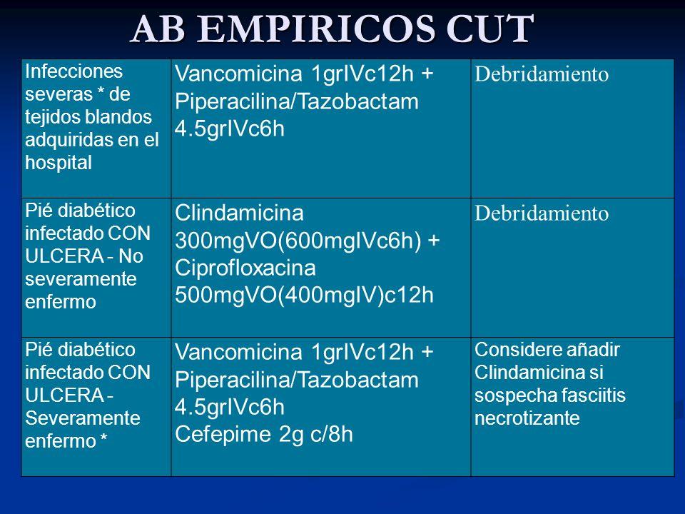 AB EMPIRICOS CUT Infecciones severas * de tejidos blandos adquiridas en el hospital Vancomicina 1grIVc12h + Piperacilina/Tazobactam 4.5grIVc6h Debrida