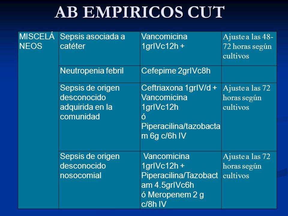 AB EMPIRICOS CUT MISCELÁ NEOS Sepsis asociada a catéter Vancomicina 1grIVc12h + Ajuste a las 48- 72 horas según cultivos Neutropenia febrilCefepime 2g
