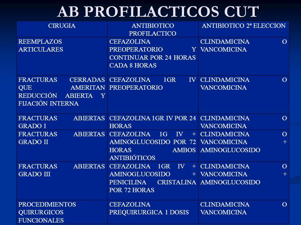 AB PROFILACTICOS CUT CIRUGIAANTIBIOTICO PROFILACTICO ANTIBIOTICO 2ª ELECCION REEMPLAZOS ARTICULARES CEFAZOLINA PREOPERATORIO Y CONTINUAR POR 24 HORAS