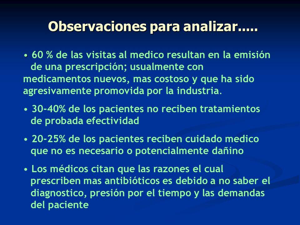 60 % de las visitas al medico resultan en la emisión de una prescripción; usualmente con medicamentos nuevos, mas costoso y que ha sido agresivamente
