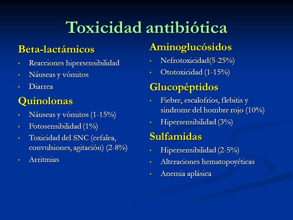 AB EMPIRICOS CUT TEJIDOS BLANDOS SEGÚN TIPO DE CX + PROFILAXIS UTILIZADA Infección herida quirúrgica cirugía limpia - casos leves/moderados Trimetoprin-sulfa 160/800mg VO/IVc12h Considere la opción de no usar antibióticos Infección herida quirúrgica cirugía limpia - casos severos * Vancomicina 1grIVc12h + Piperacilina/Tazobactam 4.5grIVc6h Considere añadir Clindamicina si sospecha fasciitis necrotizante Infección herida quirúrgica cirugía gastrointestinal o biliar- casos leves/moderados Trimetoprin-sulfa 160/800mg VOc12h + metronidazol 500mgVOc8h + gentamicina 300mgIV/d Considere la opción de no usar antibióticos Infección herida quirúrgica cirugía gastrointestinal o biliar- casos severos * Vancomicina 1grIVc12h + Piperacilina/Tazobactam 4.5grIVc6h ó Ertapenem 1 g/dia Considere añadir Clindamicina si sospecha fasciitis necrotizante.