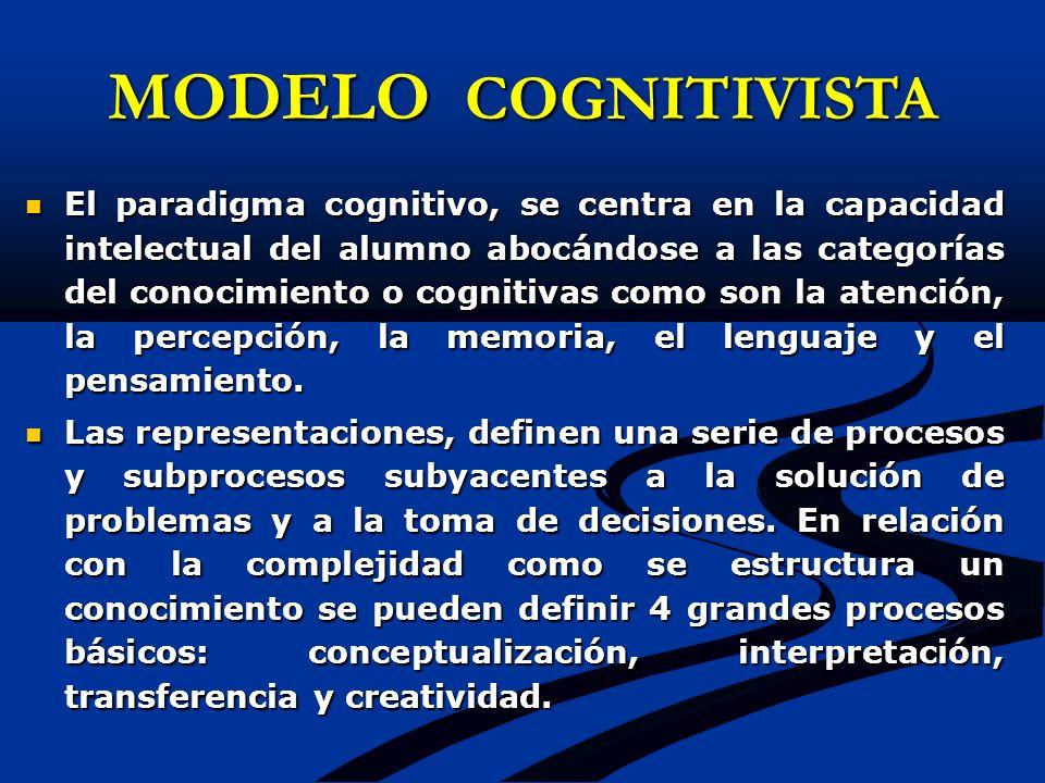 MODELO COGNITIVISTA El paradigma cognitivo, se centra en la capacidad intelectual del alumno abocándose a las categorías del conocimiento o cognitivas