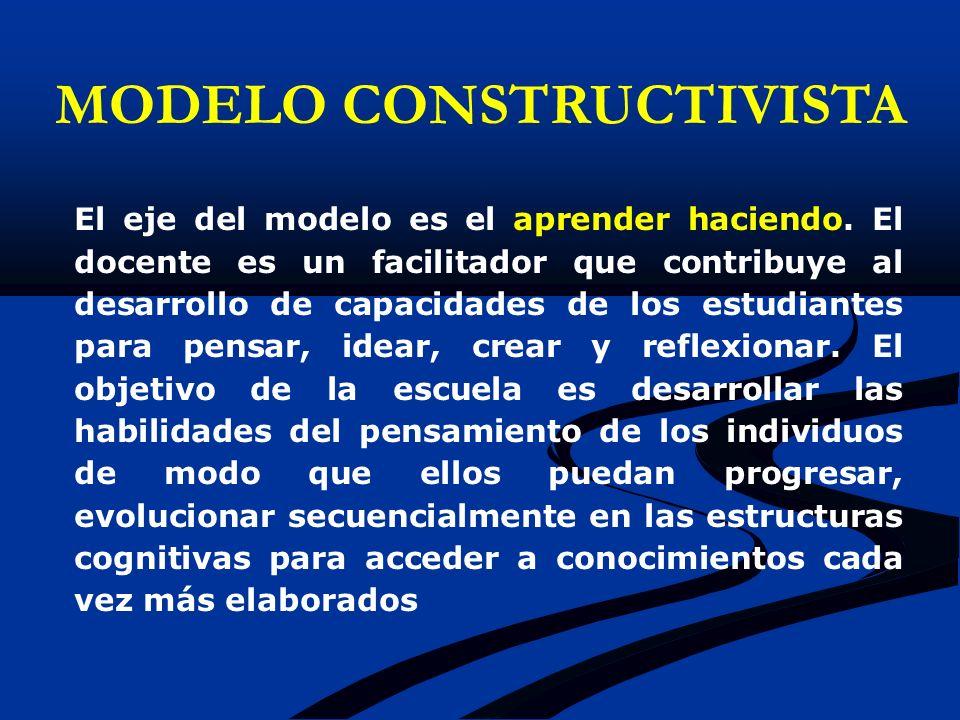 El eje del modelo es el aprender haciendo. El docente es un facilitador que contribuye al desarrollo de capacidades de los estudiantes para pensar, id
