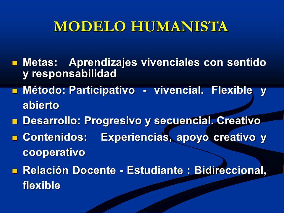 MODELO HUMANISTA Metas:Aprendizajes vivenciales con sentido y responsabilidad Metas:Aprendizajes vivenciales con sentido y responsabilidad Método:Part