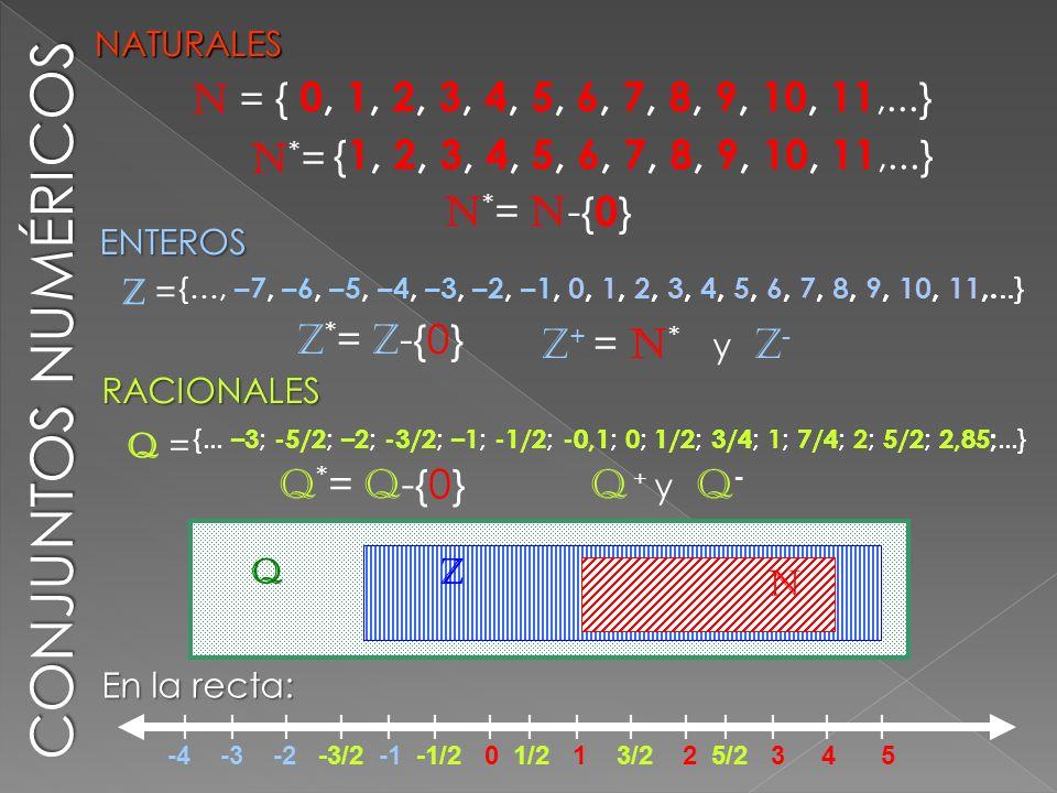 Q Z NATURALES N =N = CONJUNTOS NUMÉRICOS { 0, 1, 2, 3, 4, 5, 6, 7, 8, 9, 10, 11,...} N N * = N -{ 0 } { 1, 2, 3, 4, 5, 6, 7, 8, 9, 10, 11,...} N*=N*=