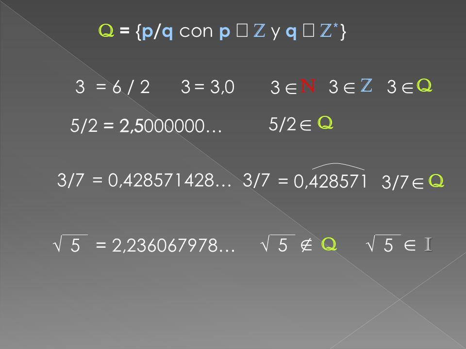 IRRACIONALES CONJUNTOS NUMÉRICOS I = Toda expresión decimal no periódica { Toda expresión decimal no periódica } I + y I - I Q Z N REALES R =R = Toda expresión decimal periódica y no periódica {Toda expresión decimal periódica y no periódica} R * = R - {0} R + y R - R = Q U I