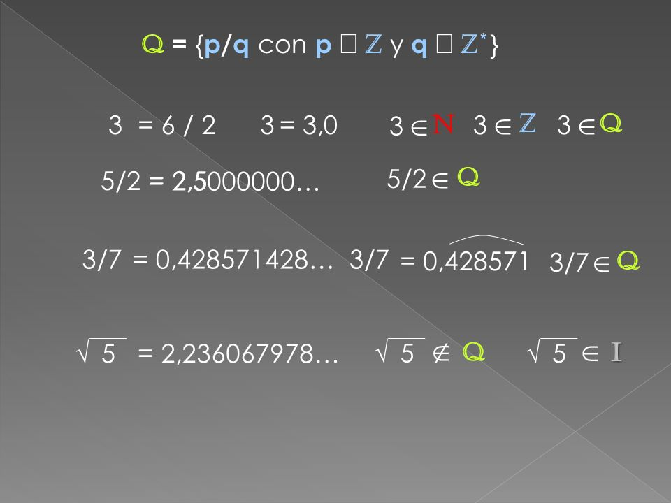 3= 6 / 23= 3,0 3/7= 0,428571428… 5/2= 2,5 = 2,5000000… = 0,428571 3/7 5 == 2,236067978… 3 Z 3 N 3 Q 5/2 Q Q = { p/q con p Z y q Z * } 5 Q 3/7 Q 5 I