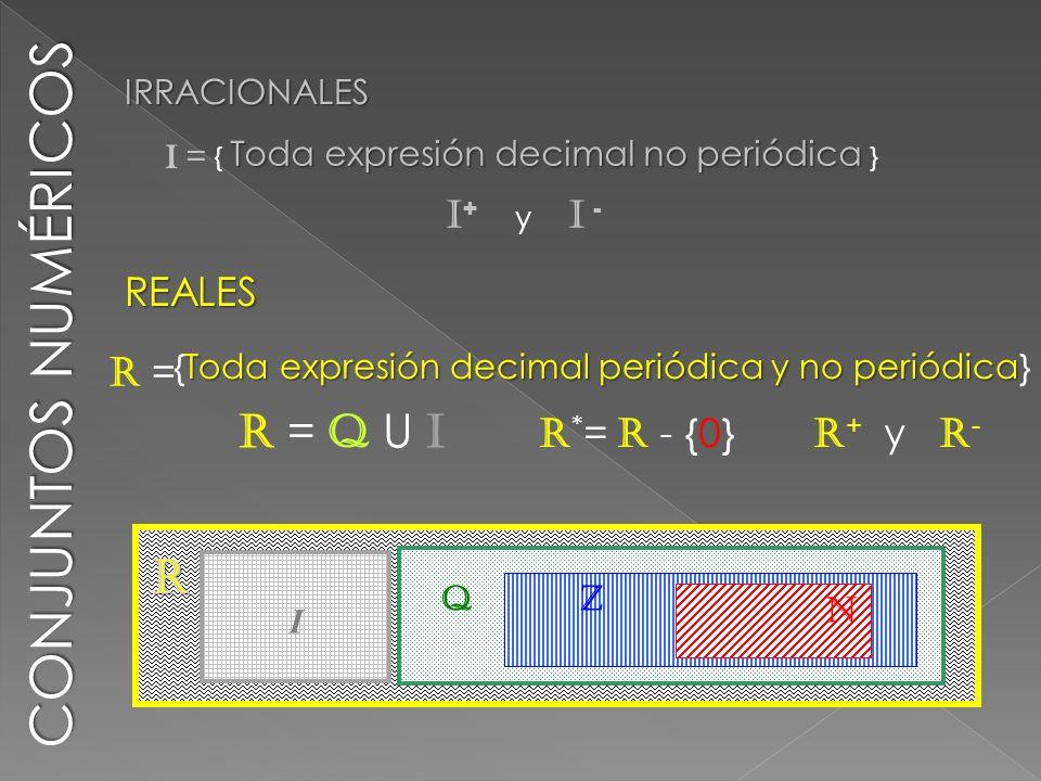 IRRACIONALES CONJUNTOS NUMÉRICOS I = Toda expresión decimal no periódica { Toda expresión decimal no periódica } I + y I - I Q Z N REALES R =R = Toda
