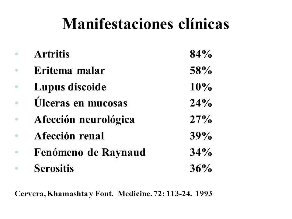 Manifestaciones clínicas Artritis84% Eritema malar58% Lupus discoide10% Úlceras en mucosas24% Afección neurológica27% Afección renal39% Fenómeno de Ra