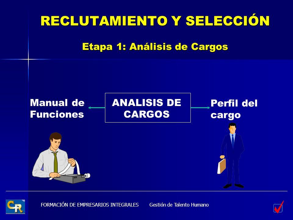 FORMACIÓN DE EMPRESARIOS INTEGRALES RECLUTAMIENTO Y SELECCIÓN Etapa 1: Análisis de Cargos Manual de Funciones Perfil del cargo ANALISIS DE CARGOS Gest