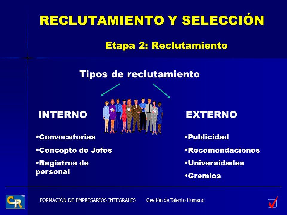 FORMACIÓN DE EMPRESARIOS INTEGRALES RECLUTAMIENTO Y SELECCIÓN Etapa 2: Reclutamiento Tipos de reclutamiento INTERNOEXTERNO Convocatorias Concepto de J