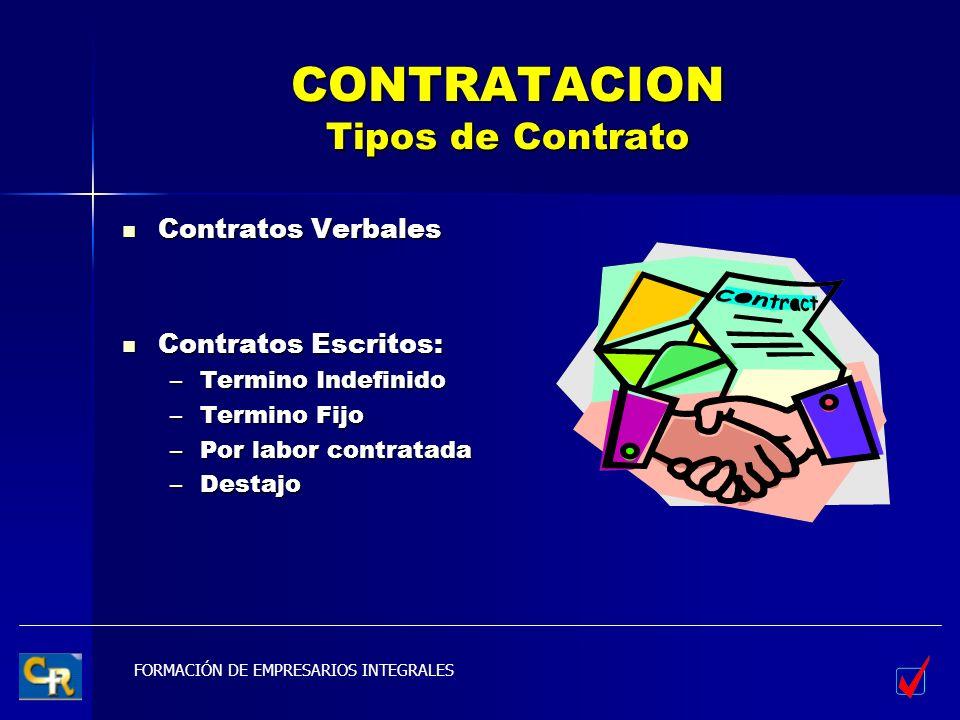 FORMACIÓN DE EMPRESARIOS INTEGRALES CONTRATACION Tipos de Contrato Contratos Verbales Contratos Verbales Contratos Escritos: Contratos Escritos: –Term