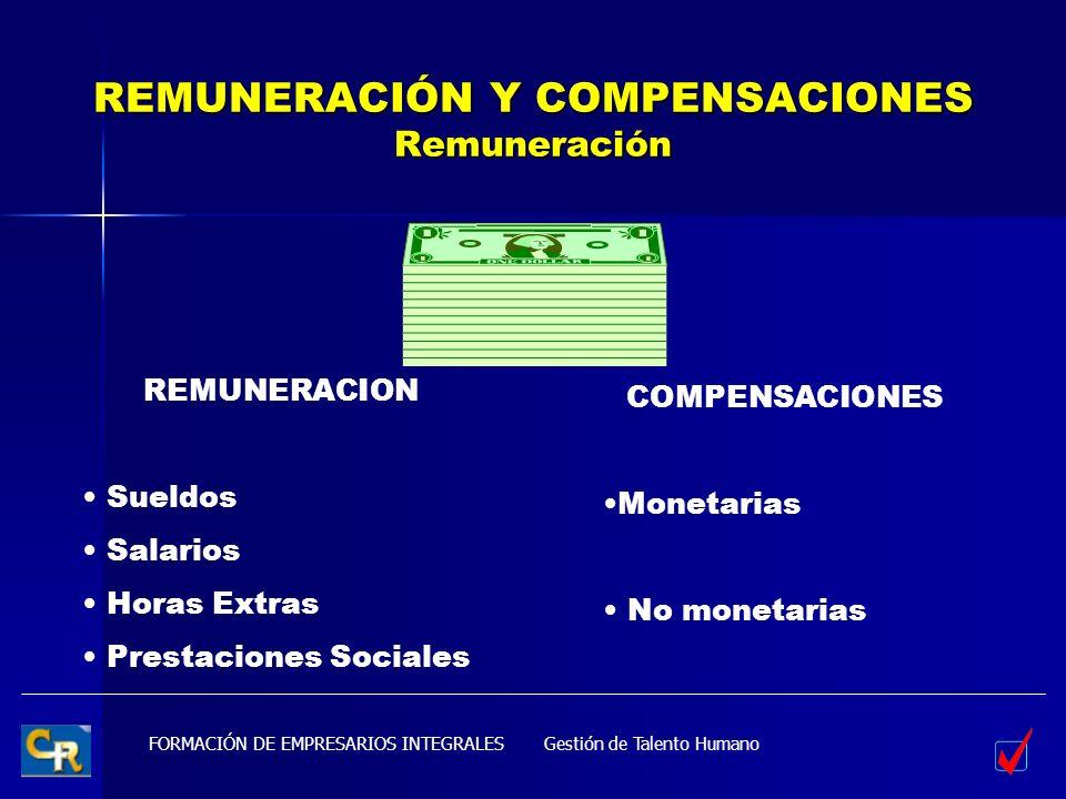 FORMACIÓN DE EMPRESARIOS INTEGRALES REMUNERACIÓN Y COMPENSACIONES Remuneración Gestión de Talento Humano REMUNERACION Sueldos Salarios Horas Extras Pr