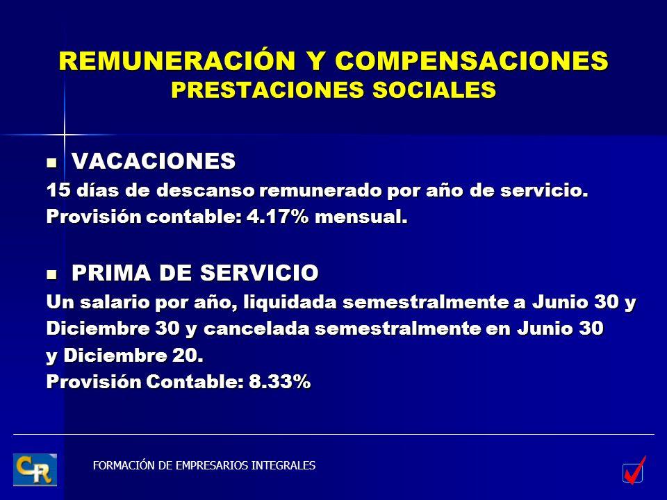 FORMACIÓN DE EMPRESARIOS INTEGRALES REMUNERACIÓN Y COMPENSACIONES PRESTACIONES SOCIALES VACACIONES VACACIONES 15 días de descanso remunerado por año d