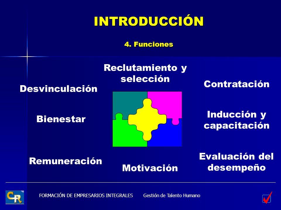 FORMACIÓN DE EMPRESARIOS INTEGRALES INTRODUCCIÓN 4. Funciones Reclutamiento y selección Contratación Inducción y capacitación Evaluación del desempeño