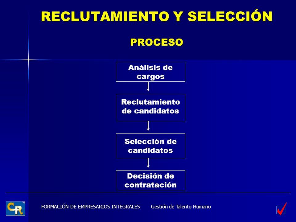 FORMACIÓN DE EMPRESARIOS INTEGRALES RECLUTAMIENTO Y SELECCIÓN PROCESO Análisis de cargos Reclutamiento de candidatos Selección de candidatos Decisión