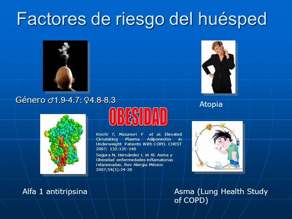 Factores de riesgo del huésped Género 1.9-4.7: 4.8-8.3 Atopia Alfa 1 antitripsinaAsma (Lung Health Study of COPD) Koichi T, Masanori Y et al. Elevated