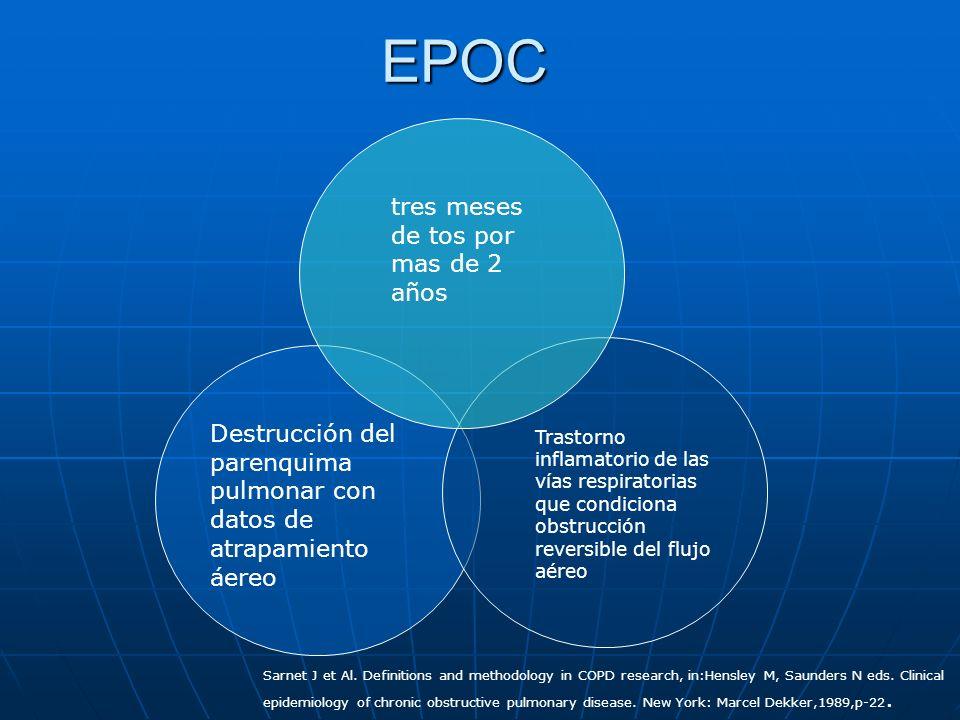 EPOC Destrucción del parenquima pulmonar con datos de atrapamiento áereo tres meses de tos por mas de 2 años Trastorno inflamatorio de las vías respir