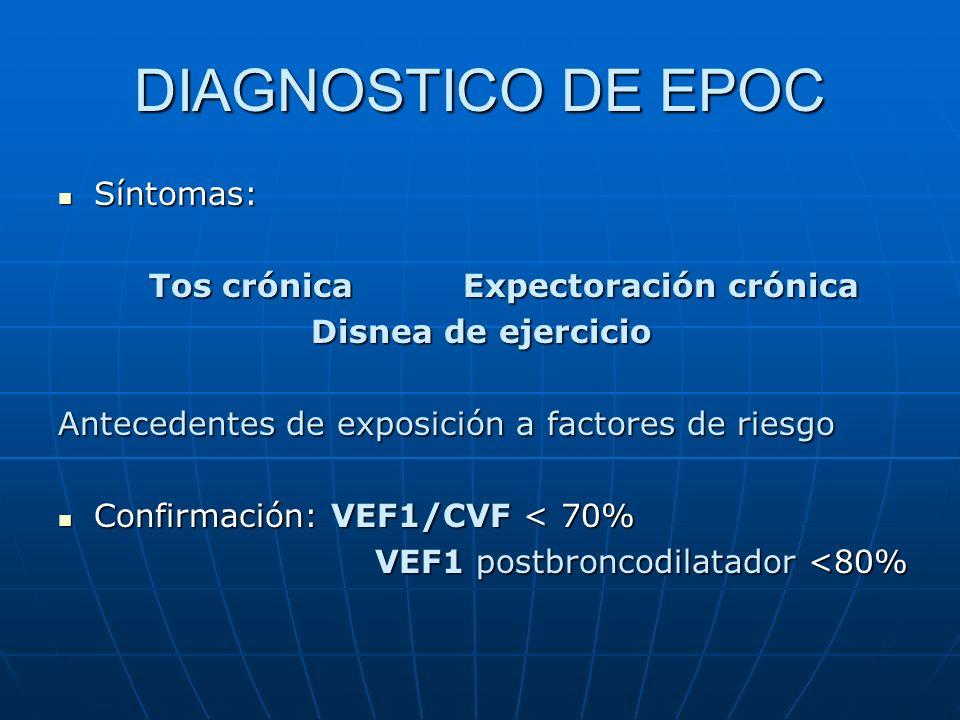 DIAGNOSTICO DE EPOC Síntomas: Síntomas: Tos crónica Expectoración crónica Tos crónica Expectoración crónica Disnea de ejercicio Disnea de ejercicio An