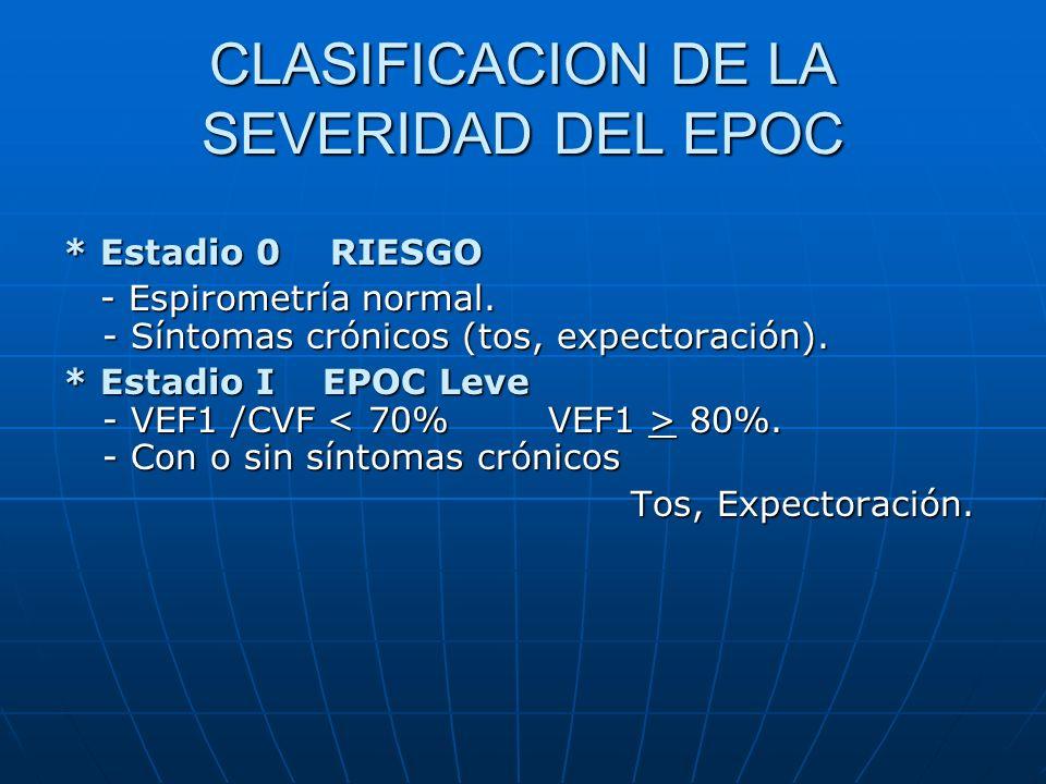 CLASIFICACION DE LA SEVERIDAD DEL EPOC * Estadio 0 RIESGO - Espirometría normal. - Síntomas crónicos (tos, expectoración). - Espirometría normal. - Sí