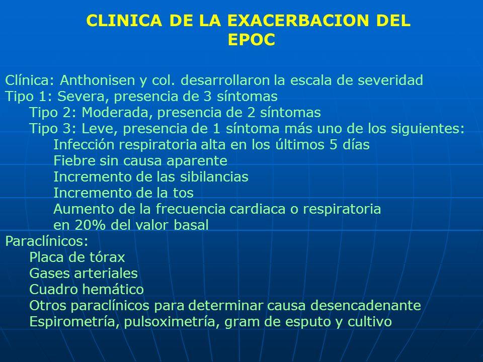 CLINICA DE LA EXACERBACION DEL EPOC Clínica: Anthonisen y col. desarrollaron la escala de severidad Tipo 1: Severa, presencia de 3 síntomas Tipo 2: Mo