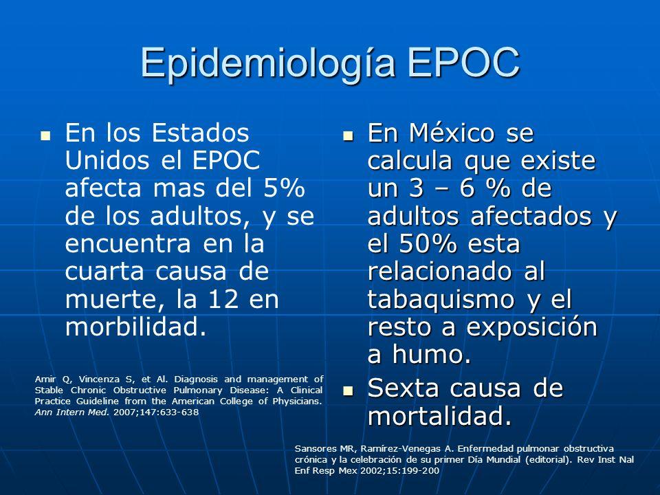 Epidemiología EPOC En los Estados Unidos el EPOC afecta mas del 5% de los adultos, y se encuentra en la cuarta causa de muerte, la 12 en morbilidad. E
