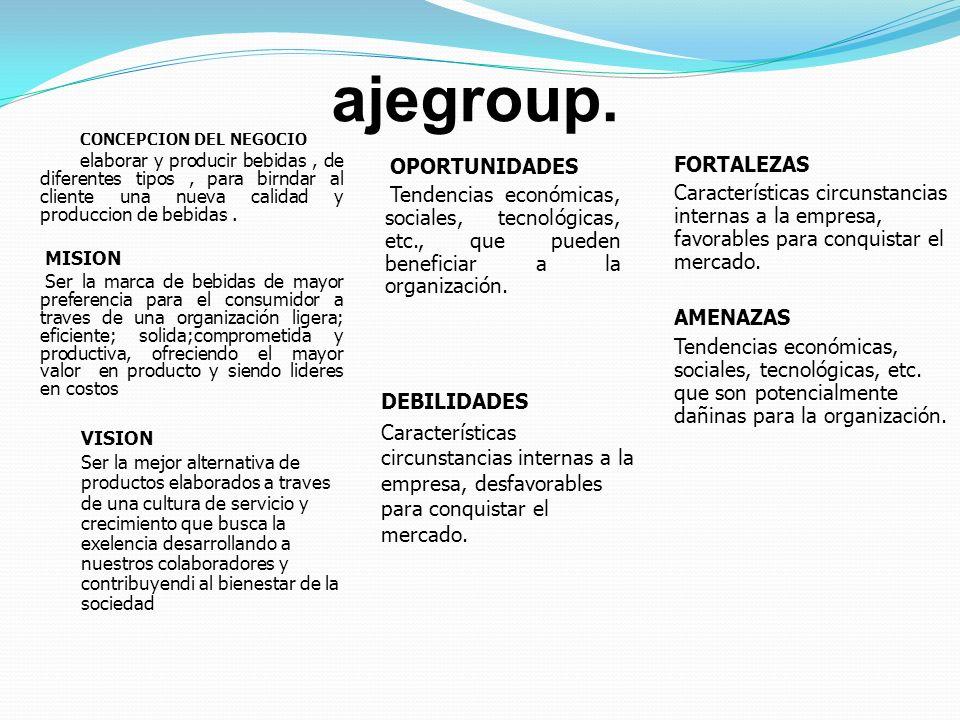 ajegroup. CONCEPCION DEL NEGOCIO elaborar y producir bebidas, de diferentes tipos, para birndar al cliente una nueva calidad y produccion de bebidas.