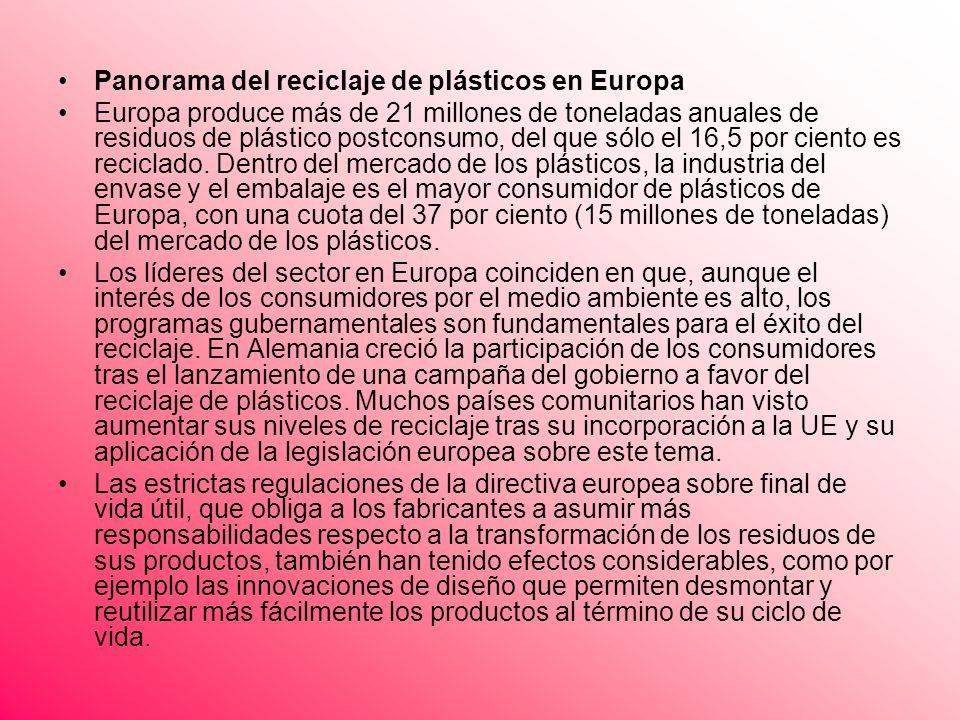 Panorama del reciclaje de plásticos en Europa Europa produce más de 21 millones de toneladas anuales de residuos de plástico postconsumo, del que sólo