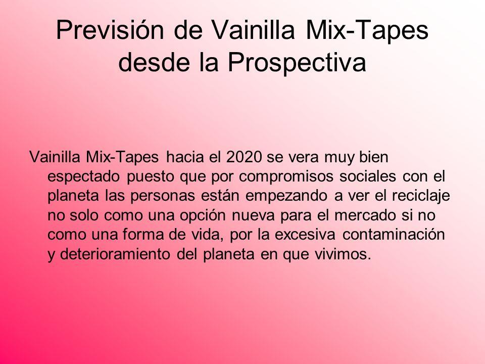 Previsión de Vainilla Mix-Tapes desde la Prospectiva Vainilla Mix-Tapes hacia el 2020 se vera muy bien espectado puesto que por compromisos sociales c