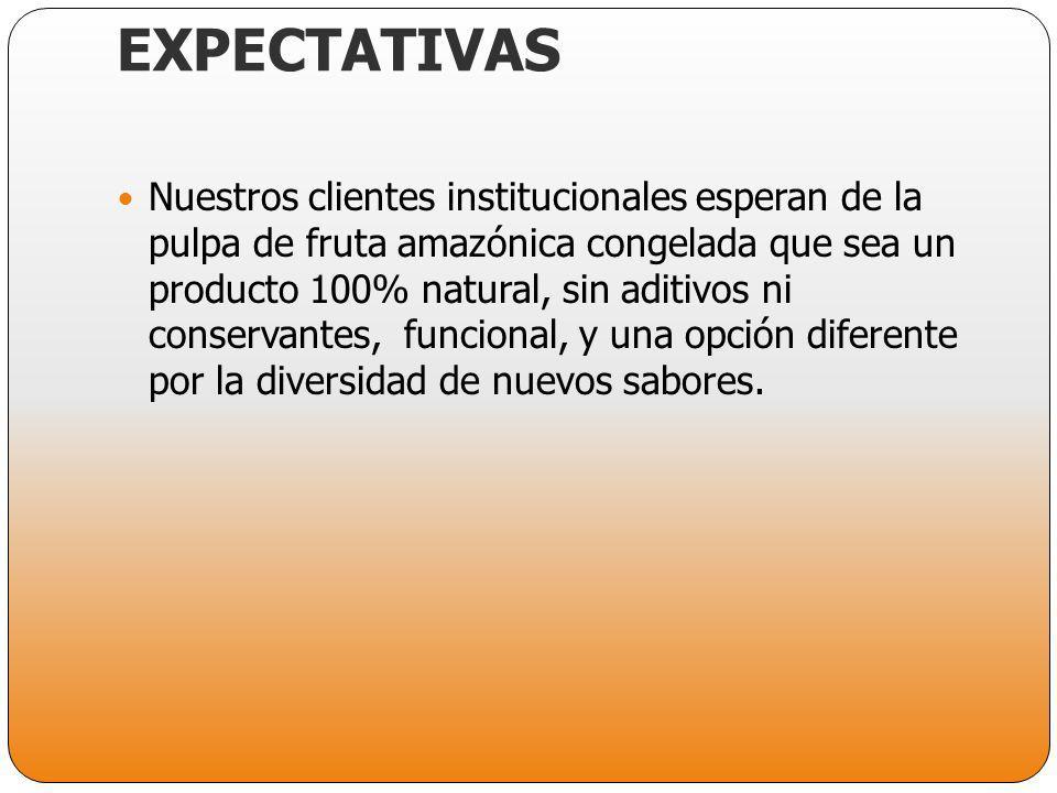 EXPECTATIVAS Nuestros clientes institucionales esperan de la pulpa de fruta amazónica congelada que sea un producto 100% natural, sin aditivos ni cons